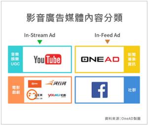 ads-types