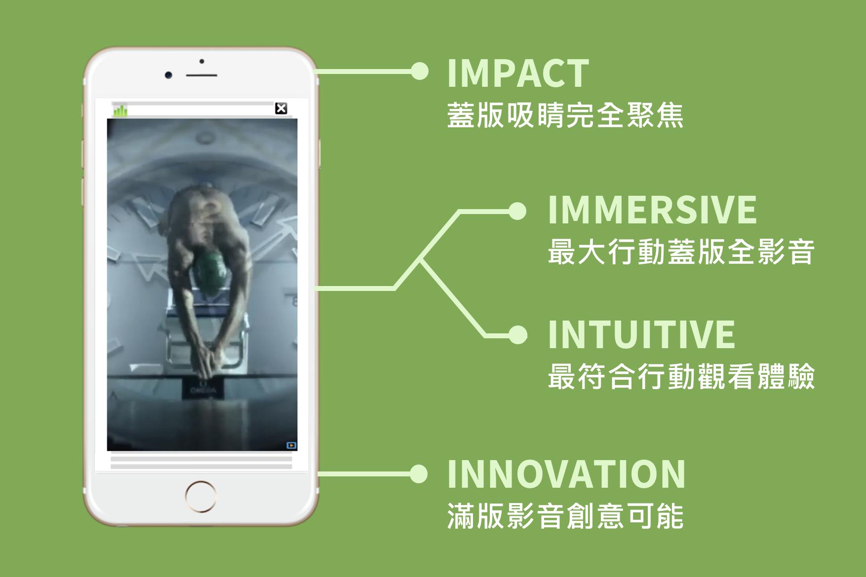 直式影音廣告系列 最新生力軍 - MIC Vertical