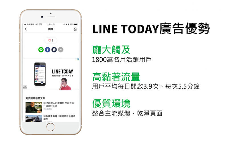 line today 廣告優勢