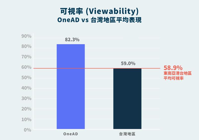 Viewability-01