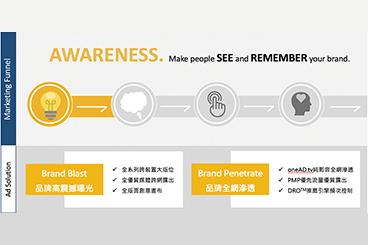 在Awareness階段,OneAD提供Brand Blast與Brand Penetrate兩大影音廣告解決方案。