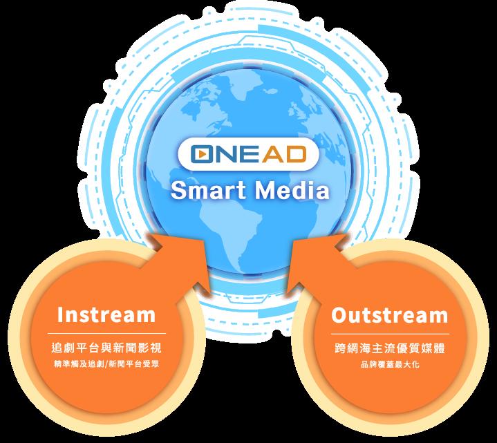 smart-media