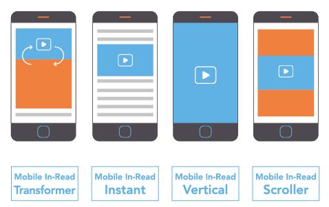 原生、吸睛動態、視覺滿版為手機觀看長度25%的重要因素